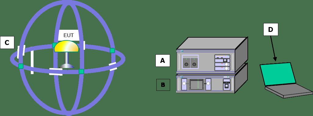 Large Loop Antenna