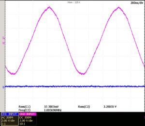 DC_100KHz_waveforms