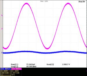 DC_10KHz_waveforms